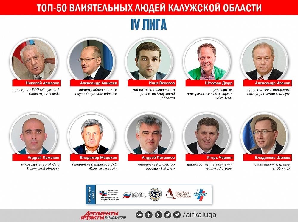 50 влиятельных людей